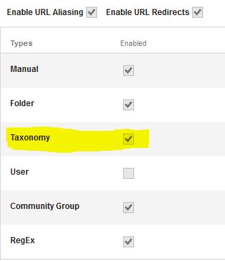 taxonomy alias